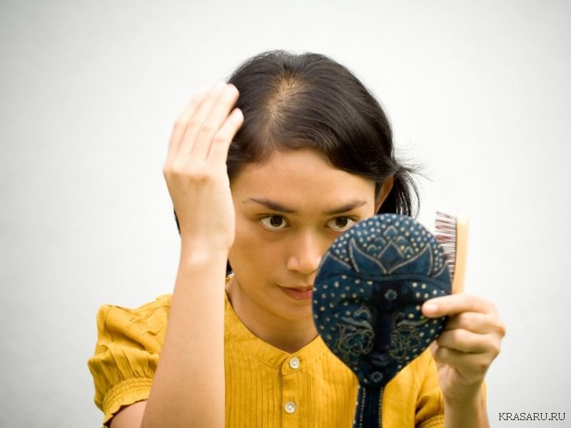 Syoss шампунь против выпадения волос